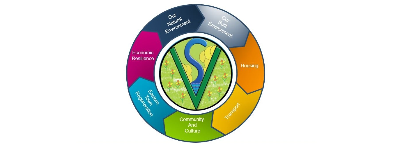 sid valley neighbourhood plan key themes
